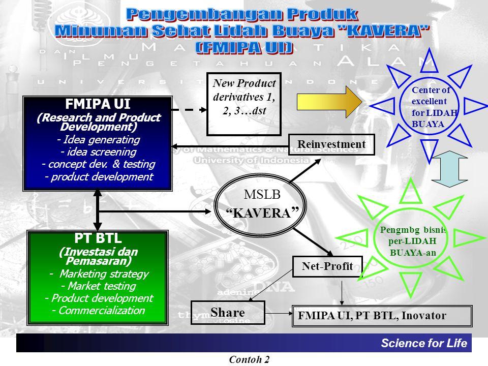 1. Metode Saintifik: observasi seksama, formulasi hipotesa, logika sistematik, prediction, dan pengujian 2. Aktifitas Riset: melalui jalan inovatif un