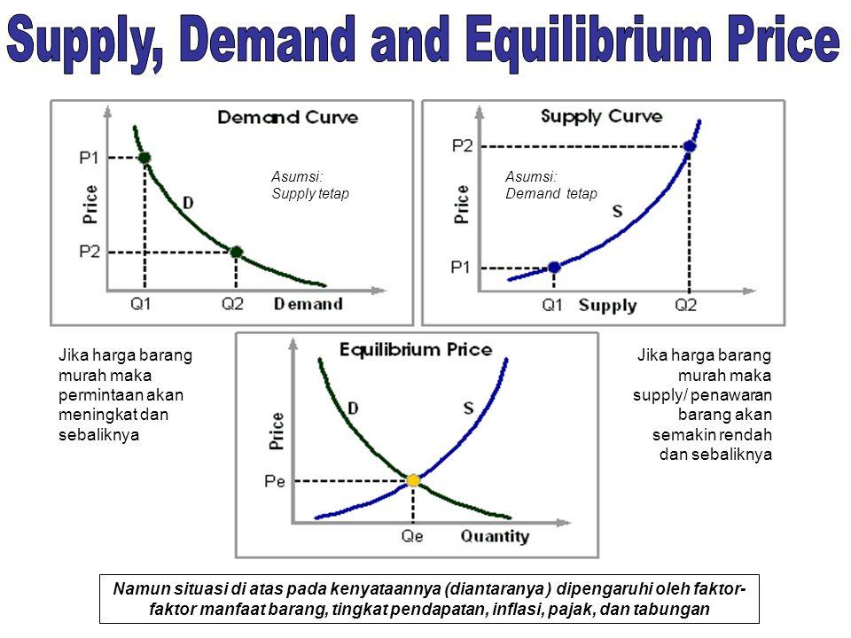 Melayani hanya satu jenis segmen pasar ( only one kind of demand) Melayani lebih dari satu jenis segmen pasar ( more than one kind of demand)