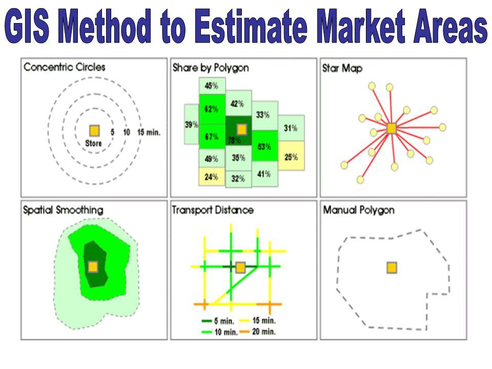Biasanya digunakan untuk mengkaji profitabilitas pelanggan relatif terhadap satu lokasi layanan. Dalam kasus di atas Pelanggan di lokasi A lebih memil