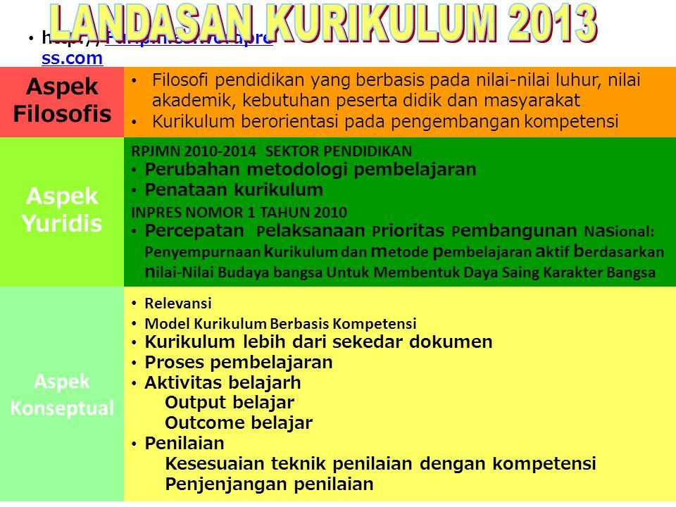 MEMPERSIAPKAN INSAN INDONESIA SUPAYA MEMILIKI KOMPETENSI SIKAP,PENGETAHUAN, DAN KETRAMPILAN SEHINGGA DAPAT MENJADI PRIBADI DAN WARGA NEGARA YANG PRODUKTIF, KREATIF,INOVATIF DAN EFEKTIF.