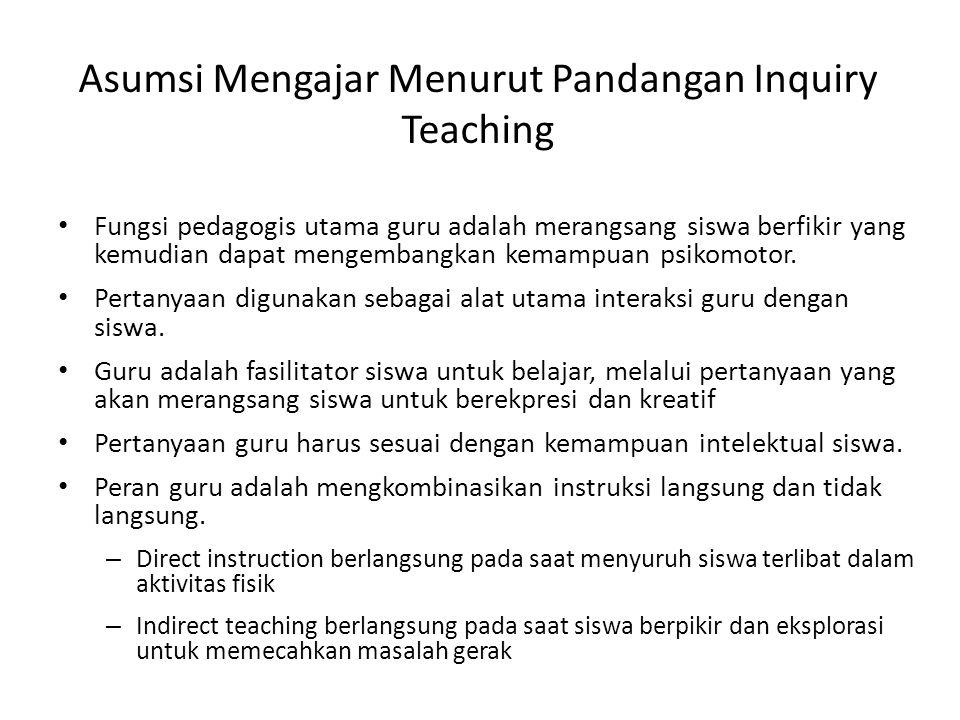 Asumsi Mengajar Menurut Pandangan Inquiry Teaching Fungsi pedagogis utama guru adalah merangsang siswa berfikir yang kemudian dapat mengembangkan kema