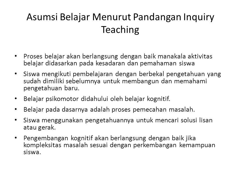 Asumsi Belajar Menurut Pandangan Inquiry Teaching Proses belajar akan berlangsung dengan baik manakala aktivitas belajar didasarkan pada kesadaran dan