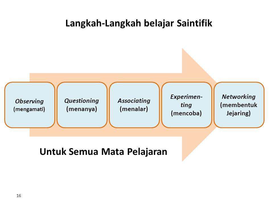 16 Langkah-Langkah belajar Saintifik Observing (mengamati) Questioning (menanya) Associating (menalar) Experimen- ting (mencoba) Networking (membentuk