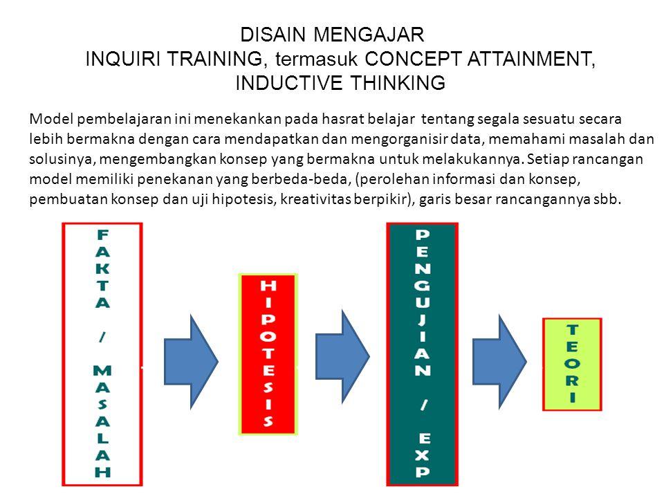 DISAIN MENGAJAR INQUIRI TRAINING, termasuk CONCEPT ATTAINMENT, INDUCTIVE THINKING Model pembelajaran ini menekankan pada hasrat belajar tentang segala