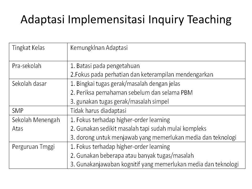 Adaptasi Implemensitasi Inquiry Teaching