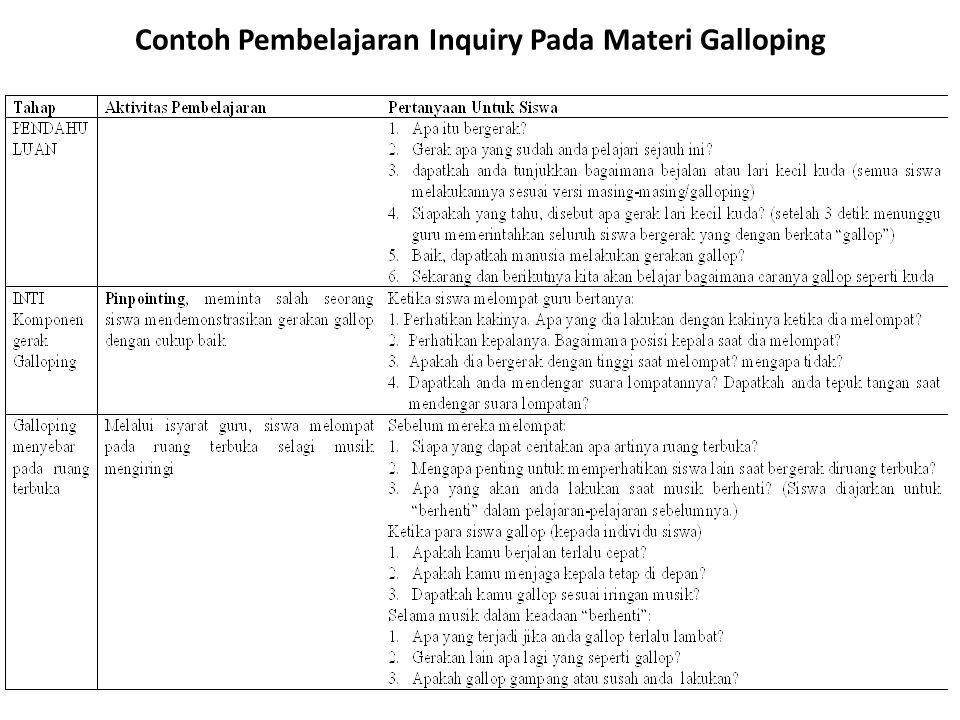Contoh Pembelajaran Inquiry Pada Materi Galloping