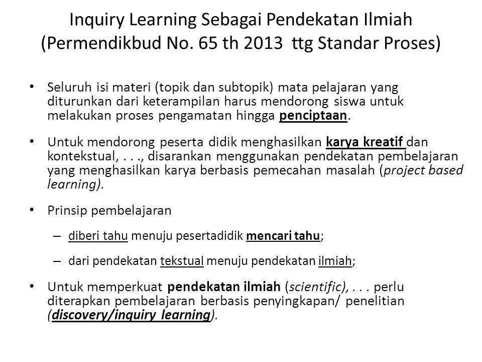 Inquiry Learning Sebagai Pendekatan Ilmiah (Permendikbud No. 65 th 2013 ttg Standar Proses) Seluruh isi materi (topik dan subtopik) mata pelajaran yan