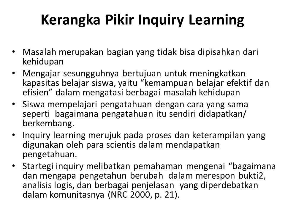Kerangka Pikir Inquiry Learning Masalah merupakan bagian yang tidak bisa dipisahkan dari kehidupan Mengajar sesungguhnya bertujuan untuk meningkatkan