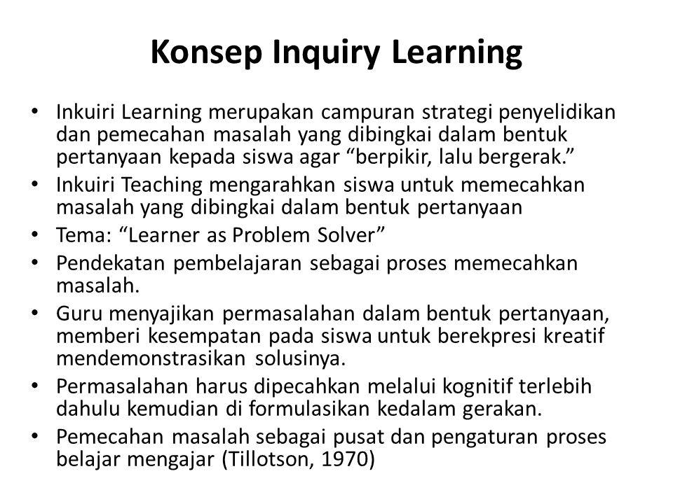 Konsep Inquiry Learning Inkuiri Learning merupakan campuran strategi penyelidikan dan pemecahan masalah yang dibingkai dalam bentuk pertanyaan kepada