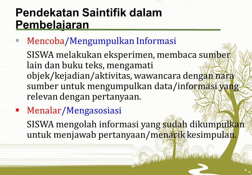  Mencoba/Mengumpulkan Informasi SISWA melakukan eksperimen, membaca sumber lain dan buku teks, mengamati objek/kejadian/aktivitas, wawancara dengan n