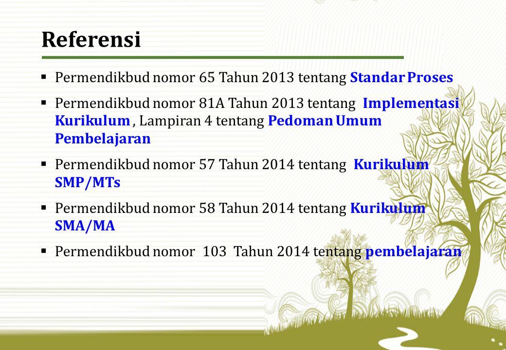 Referensi  Permendikbud nomor 65 Tahun 2013 tentang Standar Proses  Permendikbud nomor 81A Tahun 2013 tentang Implementasi Kurikulum, Lampiran 4 ten