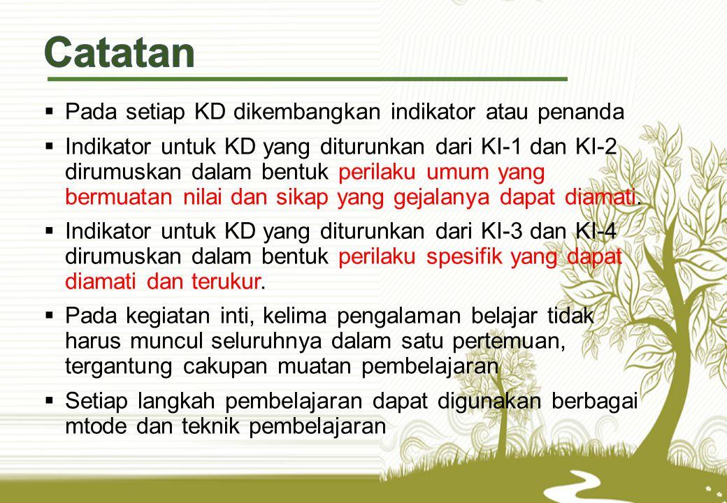 Pada setiap KD dikembangkan indikator atau penanda  Indikator untuk KD yang diturunkan dari KI-1 dan KI-2 dirumuskan dalam bentuk perilaku umum yang bermuatan nilai dan sikap yang gejalanya dapat diamati.