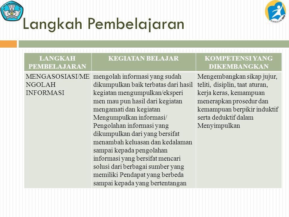 Langkah Pembelajaran LANGKAH PEMBELAJARAN KEGIATAN BELAJARKOMPETENSI YANG DIKEMBANGKAN MENGASOSIASI/ME NGOLAH INFORMASI mengolah informasi yang sudah