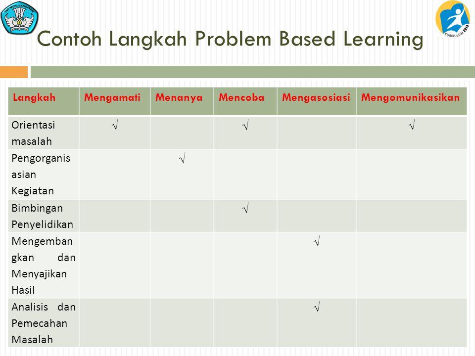 Contoh Langkah Problem Based Learning LangkahMengamatiMenanyaMencobaMengasosiasiMengomunikasikan Orientasi masalah √√√ Pengorganis asian Kegiatan √ Bi