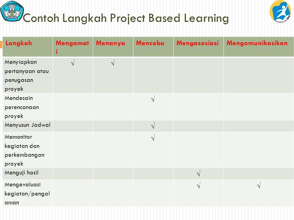 Contoh Langkah Project Based Learning LangkahMengamat i MenanyaMencobaMengasosiasiMengomunikasikan Menyiapkan pertanyaan atau penugasan proyek √√ Mend