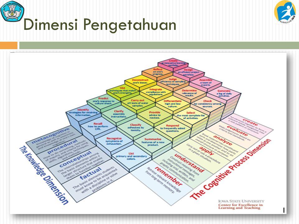 Dimensi Pengetahuan