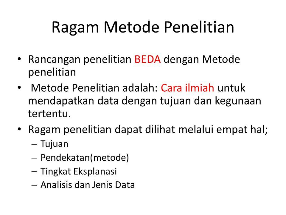 Ragam Metode Penelitian Rancangan penelitian BEDA dengan Metode penelitian Metode Penelitian adalah: Cara ilmiah untuk mendapatkan data dengan tujuan dan kegunaan tertentu.