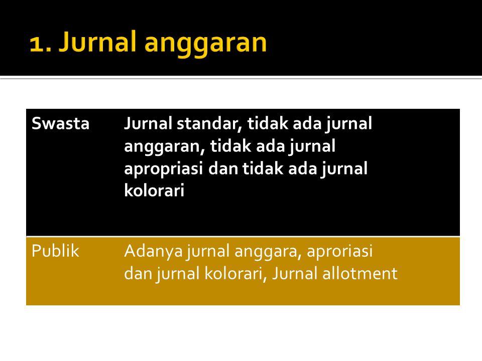 SwastaJurnal standar, tidak ada jurnal anggaran, tidak ada jurnal apropriasi dan tidak ada jurnal kolorari PublikAdanya jurnal anggara, aproriasi dan jurnal kolorari, Jurnal allotment