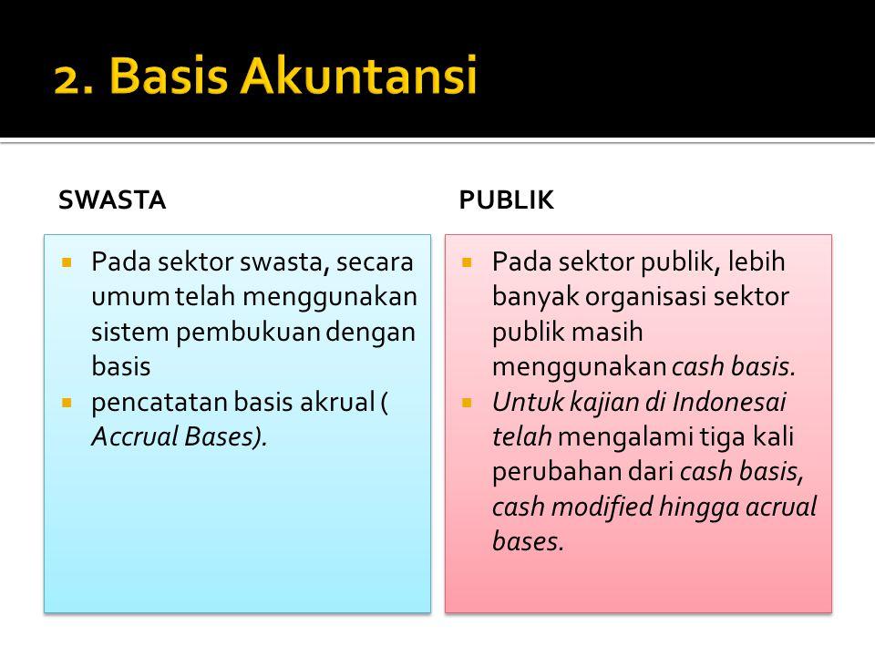 SWASTA  Pada sektor swasta, secara umum telah menggunakan sistem pembukuan dengan basis  pencatatan basis akrual ( Accrual Bases).