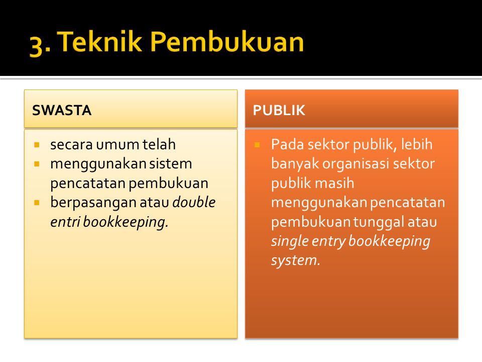 SWASTA  secara umum telah  menggunakan sistem pencatatan pembukuan  berpasangan atau double entri bookkeeping.
