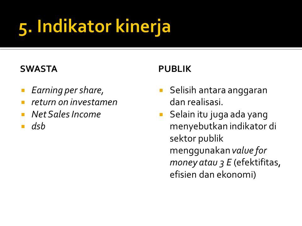 SWASTA  Earning per share,  return on investamen  Net Sales Income  dsb PUBLIK  Selisih antara anggaran dan realisasi.