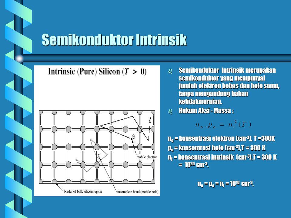 Semikonduktor Intrinsik b Semikonduktor Intrinsik merupakan semikonduktor yang mempunyai jumlah elektron bebas dan hole sama, tanpa mengandung bahan k
