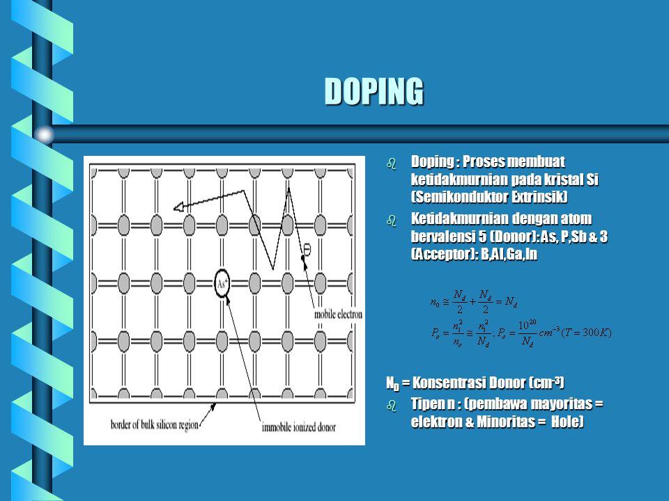 DOPING b Doping : Proses membuat ketidakmurnian pada kristal Si (Semikonduktor Extrinsik) b Ketidakmurnian dengan atom bervalensi 5 (Donor): As, P,Sb