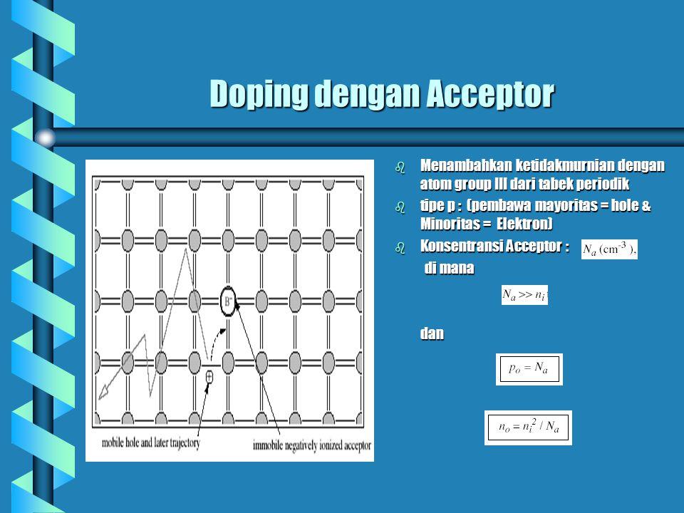 Doping dengan Acceptor b Menambahkan ketidakmurnian dengan atom group III dari tabek periodik b tipe p : (pembawa mayoritas = hole & Minoritas = Elekt