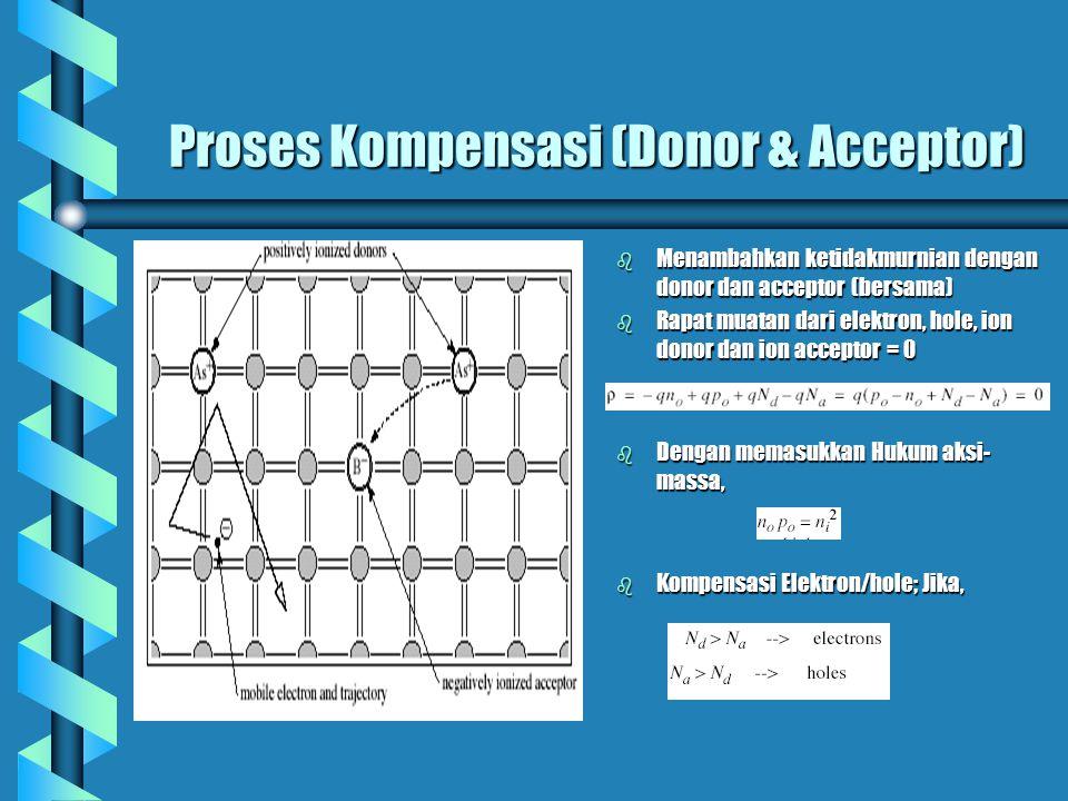 Proses Kompensasi (Donor & Acceptor) b Menambahkan ketidakmurnian dengan donor dan acceptor (bersama) b Rapat muatan dari elektron, hole, ion donor da