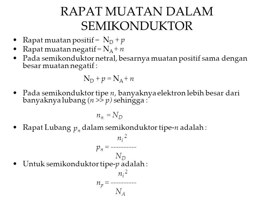 Rapat muatan positif = Rapat muatan negatif = Pada semikonduktor netral, besarnya muatan positif sama dengan besar muatan negatif : Pada semikonduktor
