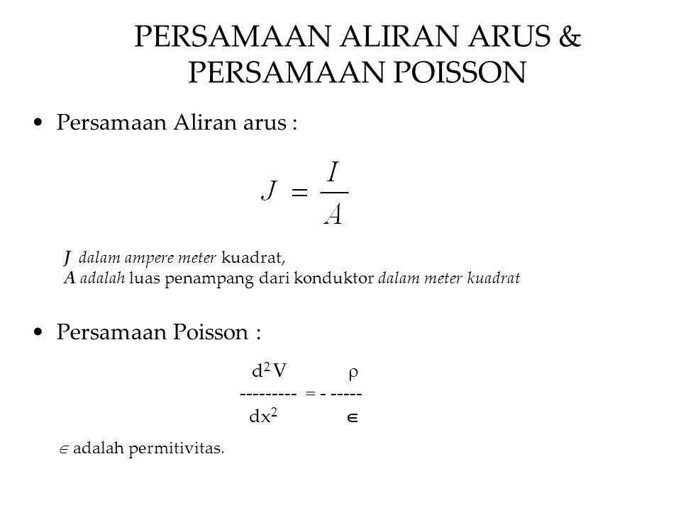 Persamaan Aliran arus : Persamaan Poisson :  adalah permitivitas. PERSAMAAN ALIRAN ARUS & PERSAMAAN POISSON J dalam ampere meter kuadrat, A adalah lu