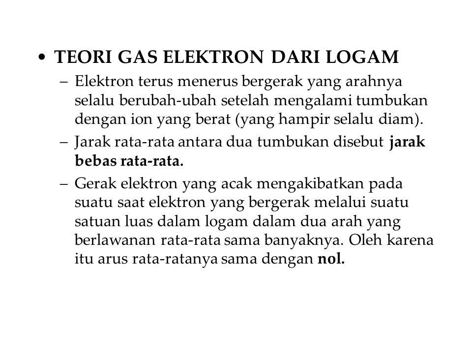 TEORI GAS ELEKTRON DARI LOGAM –Elektron terus menerus bergerak yang arahnya selalu berubah-ubah setelah mengalami tumbukan dengan ion yang berat (yang