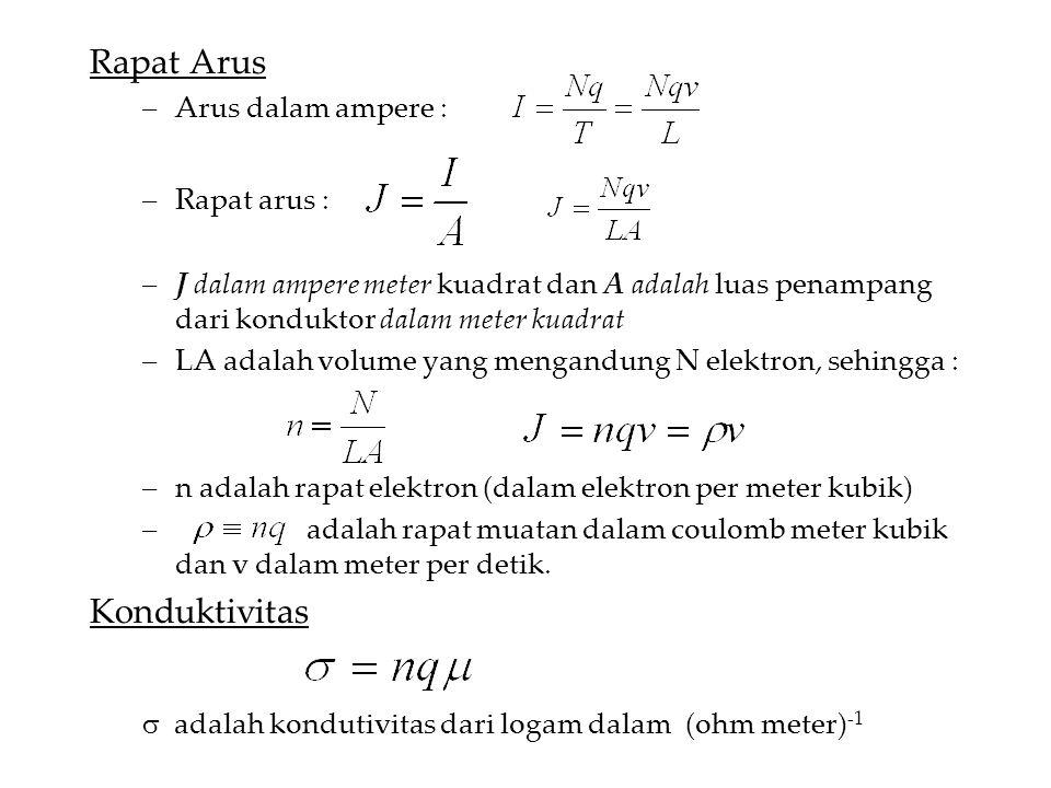 Rapat Arus –Arus dalam ampere : –Rapat arus : –J dalam ampere meter kuadrat dan A adalah luas penampang dari konduktor dalam meter kuadrat –LA adalah