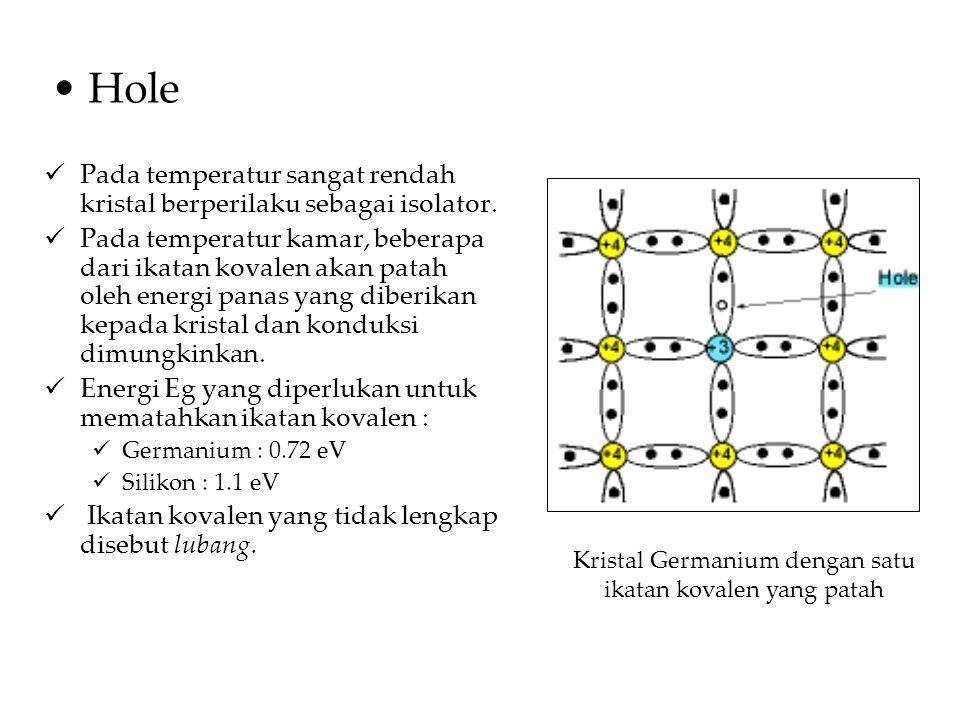 Hole Pada temperatur sangat rendah kristal berperilaku sebagai isolator. Pada temperatur kamar, beberapa dari ikatan kovalen akan patah oleh energi pa