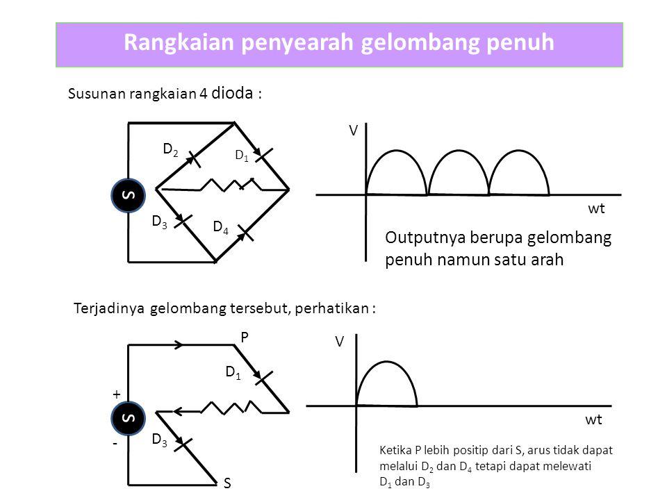 Rangkaian penyearah gelombang penuh s D1D1 s D3D3 D2D2 D4D4 Outputnya berupa gelombang penuh namun satu arah wt V Susunan rangkaian 4 dioda : Terjadinya gelombang tersebut, perhatikan : s D1D1 P S + - Ketika P lebih positip dari S, arus tidak dapat melalui D 2 dan D 4 tetapi dapat melewati D 1 dan D 3 V wt D3D3