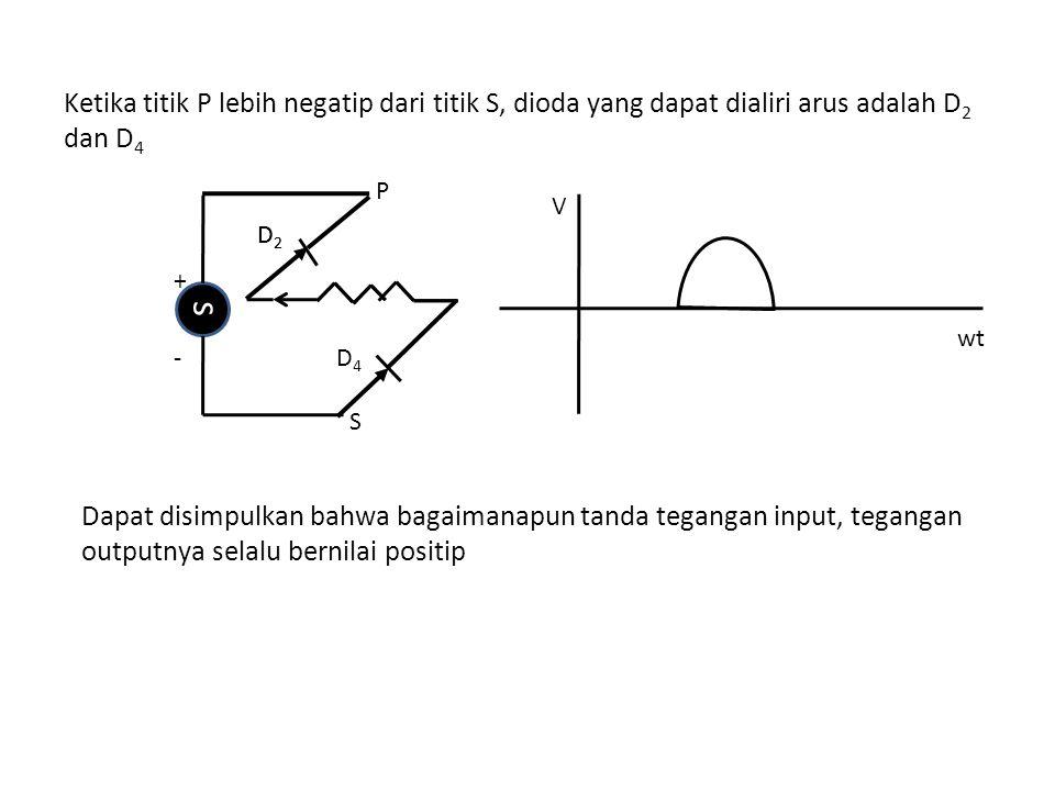 Ketika titik P lebih negatip dari titik S, dioda yang dapat dialiri arus adalah D 2 dan D 4 s D2D2 D2D2 D4D4 P S + - V wt Dapat disimpulkan bahwa bagaimanapun tanda tegangan input, tegangan outputnya selalu bernilai positip