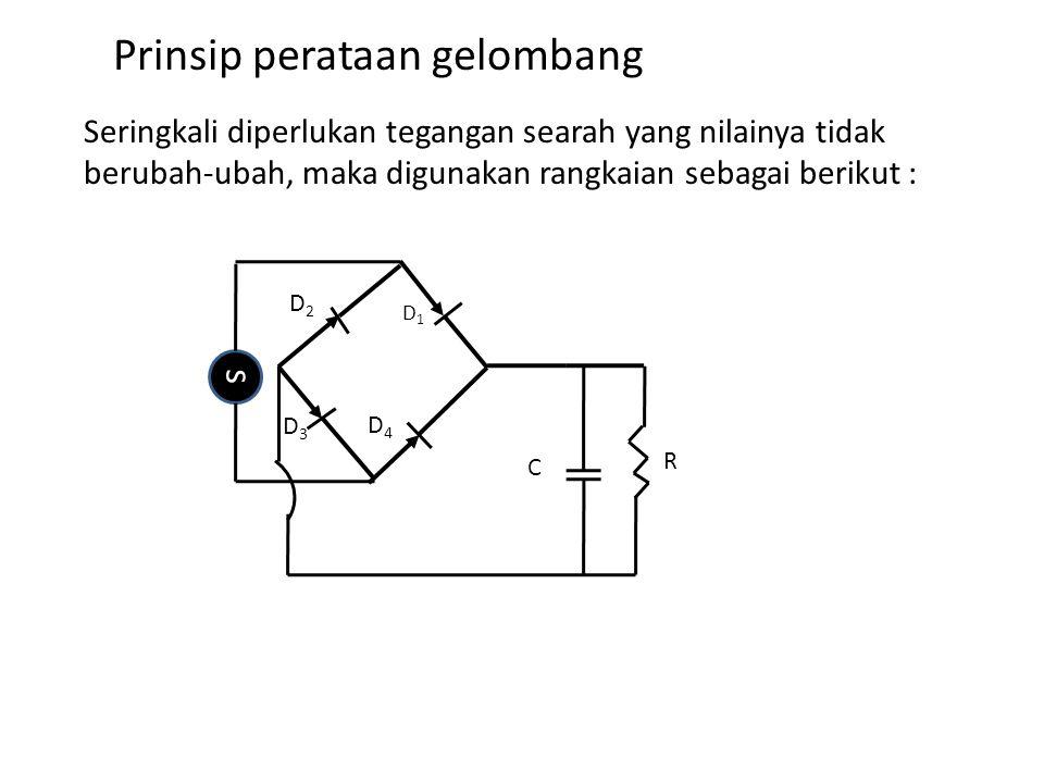 Prinsip perataan gelombang Seringkali diperlukan tegangan searah yang nilainya tidak berubah-ubah, maka digunakan rangkaian sebagai berikut : D1D1 s D3D3 D2D2 D4D4 C R