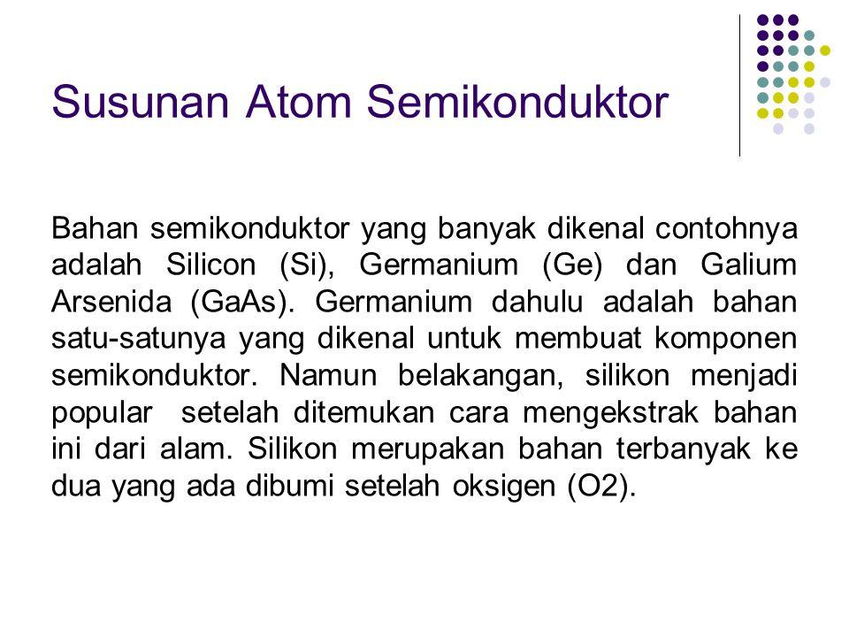 Susunan Atom Semikonduktor Bahan semikonduktor yang banyak dikenal contohnya adalah Silicon (Si), Germanium (Ge) dan Galium Arsenida (GaAs). Germanium