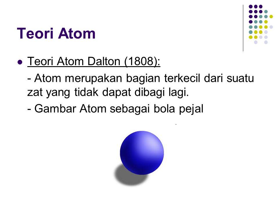 Teori Atom Teori Atom Dalton (1808): - Atom merupakan bagian terkecil dari suatu zat yang tidak dapat dibagi lagi. - Gambar Atom sebagai bola pejal