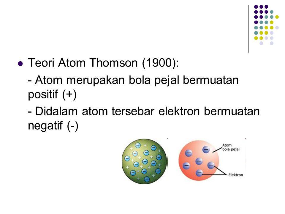 Teori Atom Thomson (1900): - Atom merupakan bola pejal bermuatan positif (+) - Didalam atom tersebar elektron bermuatan negatif (-)
