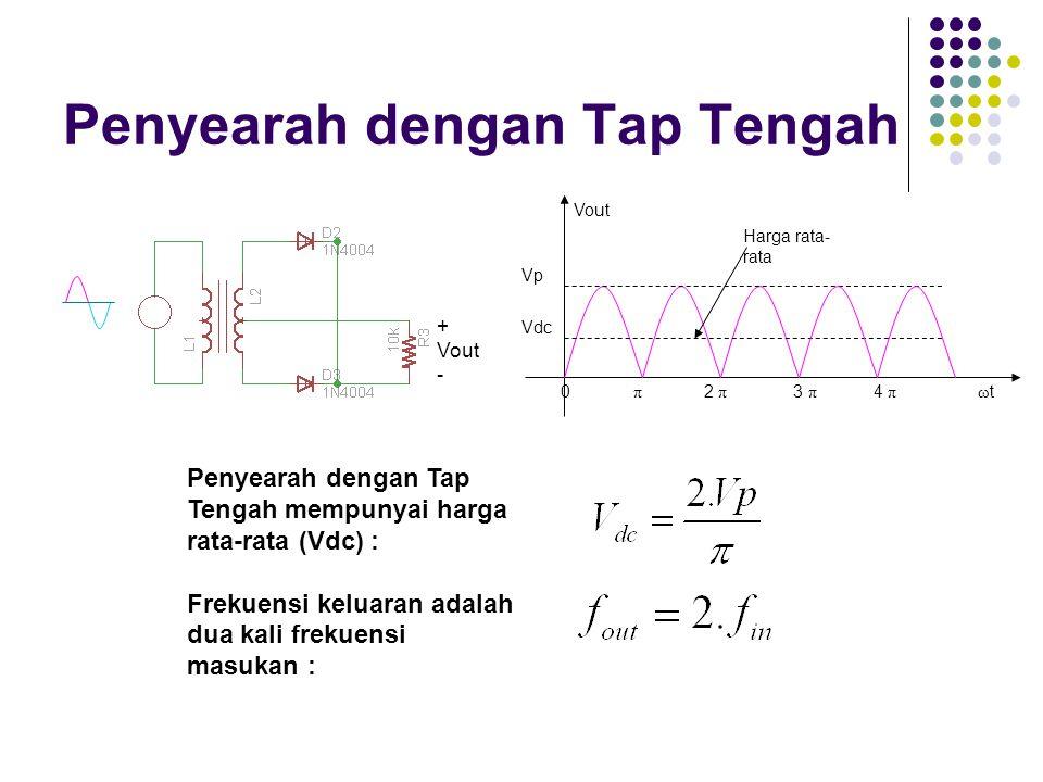 Penyearah dengan Tap Tengah Vout Vp Vdc 0 π 2 π 3 π 4 πω t Harga rata- rata Penyearah dengan Tap Tengah mempunyai harga rata-rata (Vdc) : Frekuensi ke