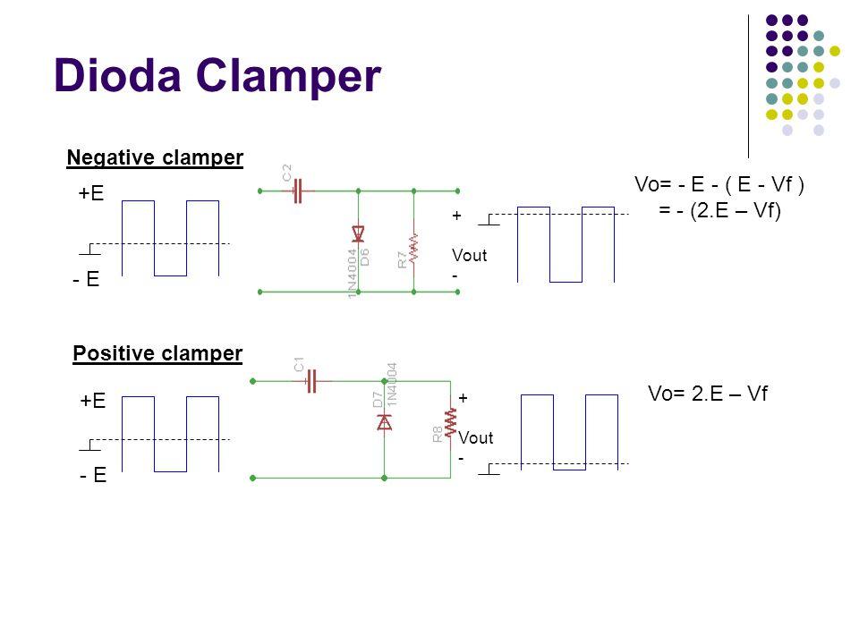 Dioda Clamper Negative clamper Positive clamper Vo= - E - ( E - Vf ) = - (2.E – Vf) Vo= 2.E – Vf +E - E +E + Vout - + Vout -