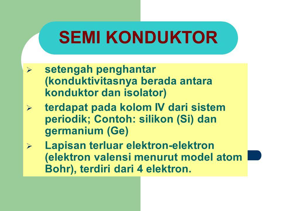 SEMI KONDUKTOR  setengah penghantar (konduktivitasnya berada antara konduktor dan isolator)  terdapat pada kolom IV dari sistem periodik; Contoh: si