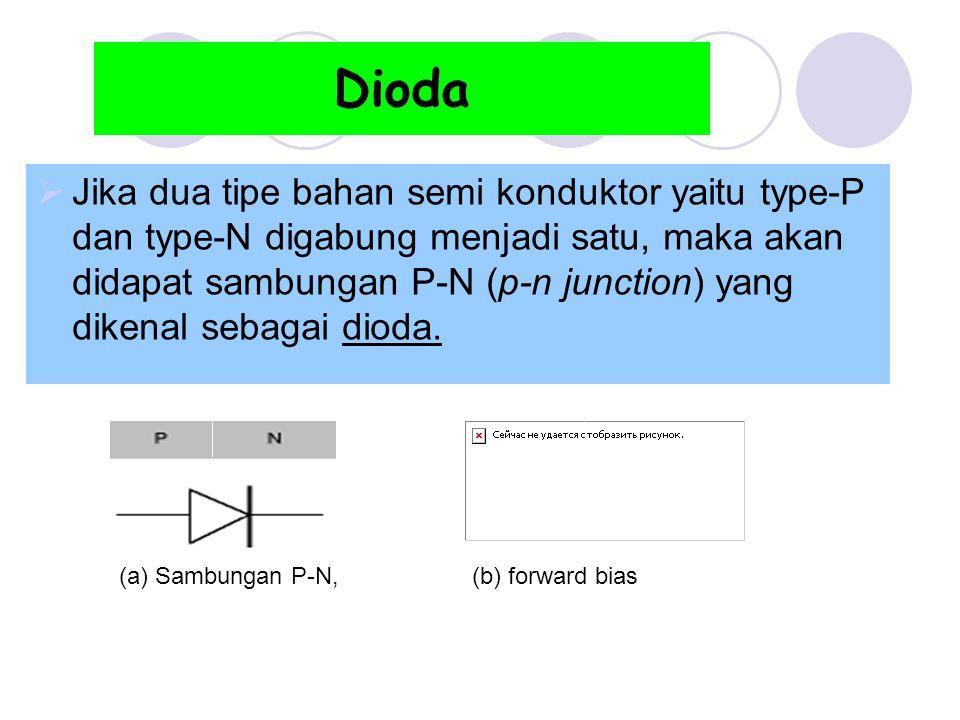 Dioda  Jika dua tipe bahan semi konduktor yaitu type-P dan type-N digabung menjadi satu, maka akan didapat sambungan P-N (p-n junction) yang dikenal