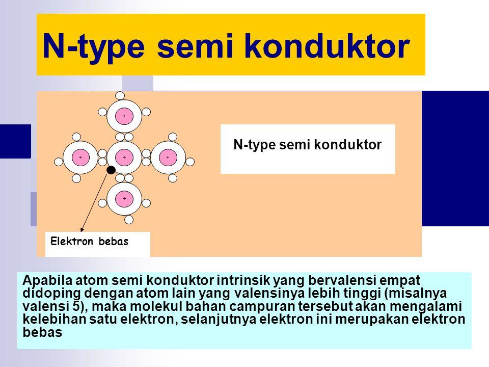 N-type semi konduktor Apabila atom semi konduktor intrinsik yang bervalensi empat didoping dengan atom lain yang valensinya lebih tinggi (misalnya val
