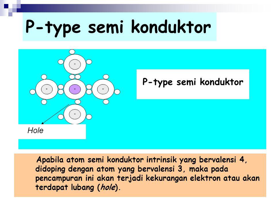 P-type semi konduktor Apabila atom semi konduktor intrinsik yang bervalensi 4, didoping dengan atom yang bervalensi 3, maka pada pencampuran ini akan