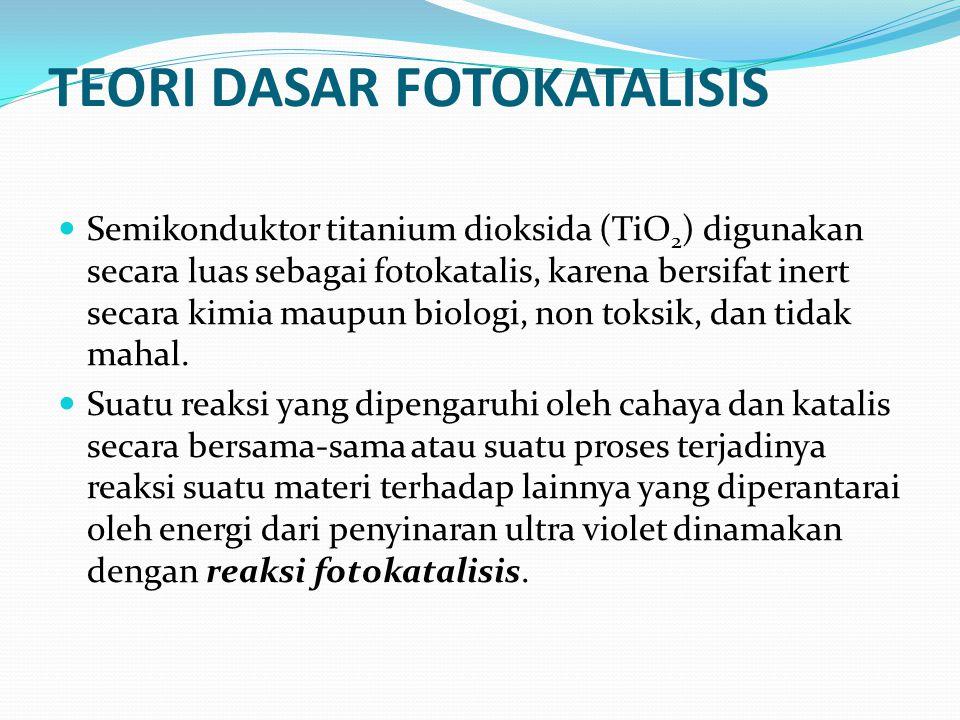 TEORI DASAR FOTOKATALISIS Semikonduktor titanium dioksida (TiO 2 ) digunakan secara luas sebagai fotokatalis, karena bersifat inert secara kimia maupun biologi, non toksik, dan tidak mahal.