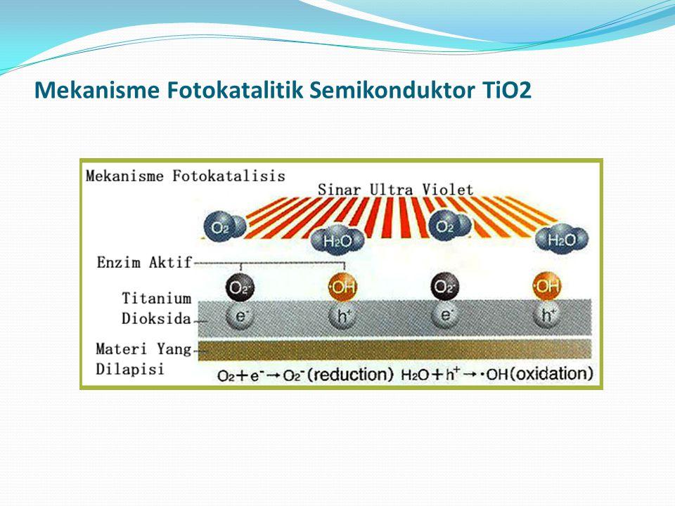 Mekanisme Fotokatalitik Semikonduktor TiO2