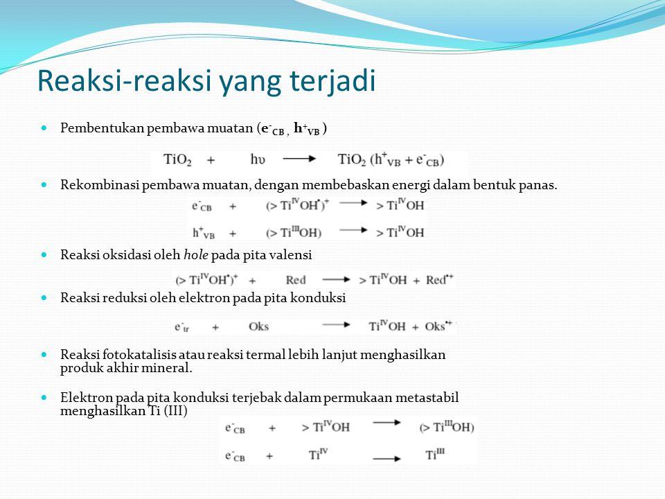 Reaksi-reaksi yang terjadi Pembentukan pembawa muatan (e - CB, h + VB ) Rekombinasi pembawa muatan, dengan membebaskan energi dalam bentuk panas. Reak