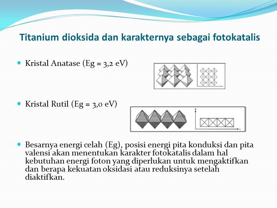 Titanium dioksida dan karakternya sebagai fotokatalis Kristal Anatase (Eg = 3,2 eV) Kristal Rutil (Eg = 3,0 eV) Besarnya energi celah (Eg), posisi ene